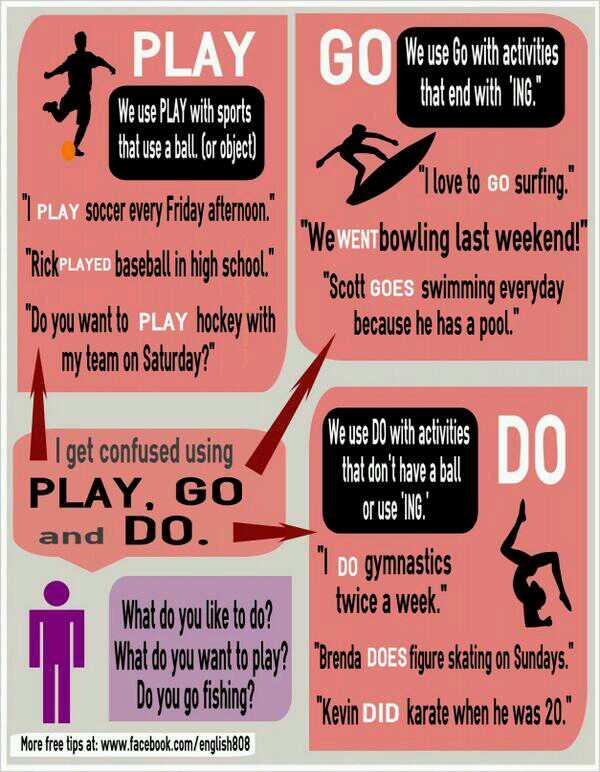 Play, Go y Do