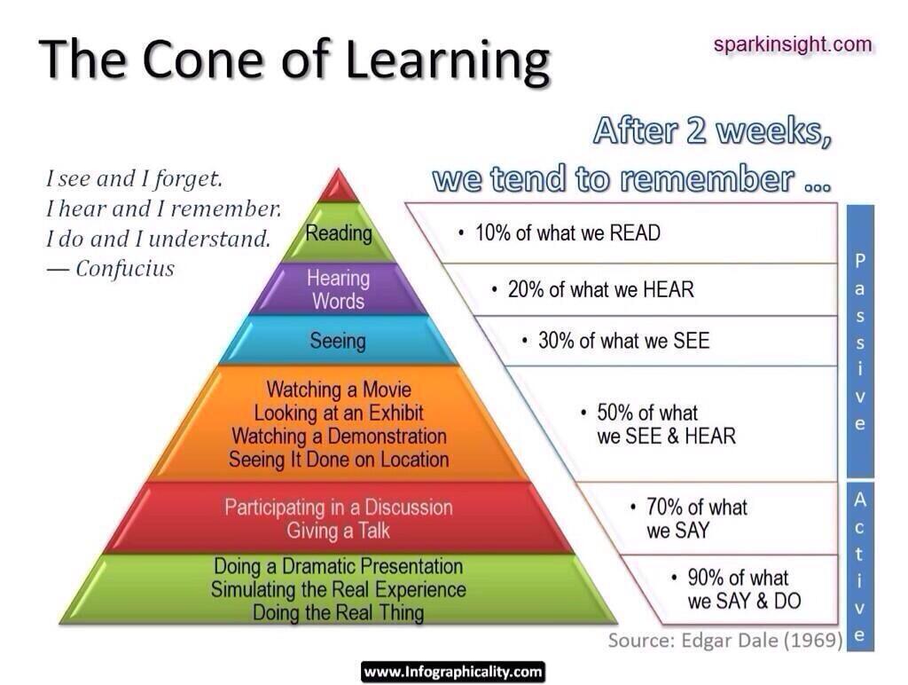 Piramide-conocimiento